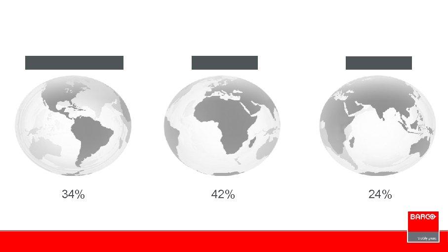 34% 42% 24%