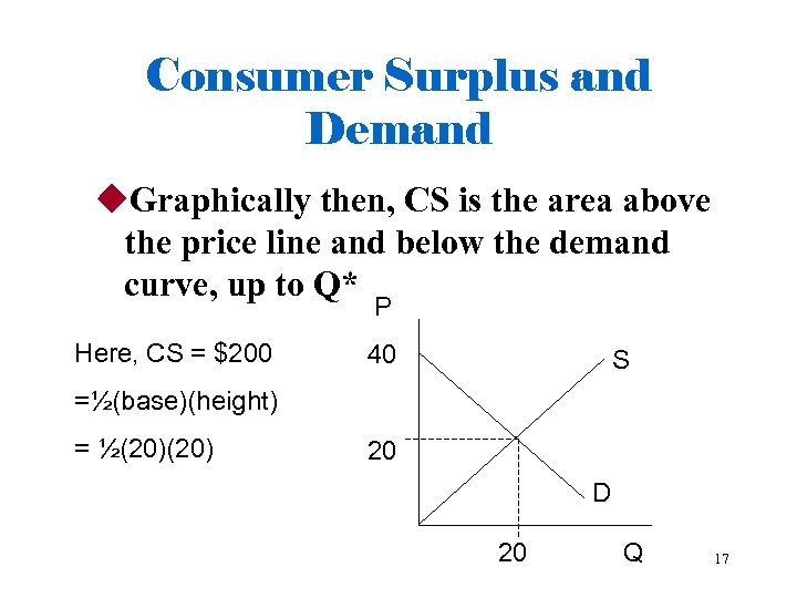 Consumer Surplus and Demand u. Graphically then, CS is the area above the price