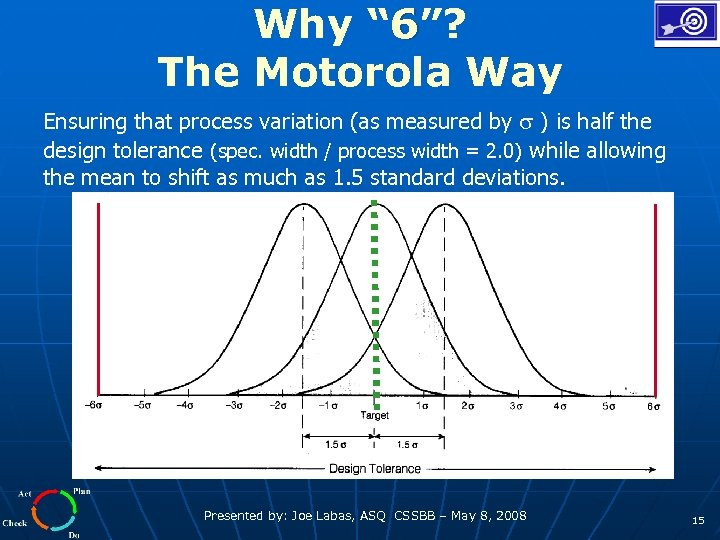 """Why """" 6""""? The Motorola Way Ensuring that process variation (as measured by )"""