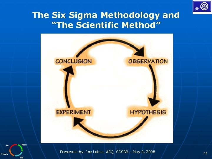 "The Six Sigma Methodology and ""The Scientific Method"" Presented by: Joe Labas, ASQ CSSBB"