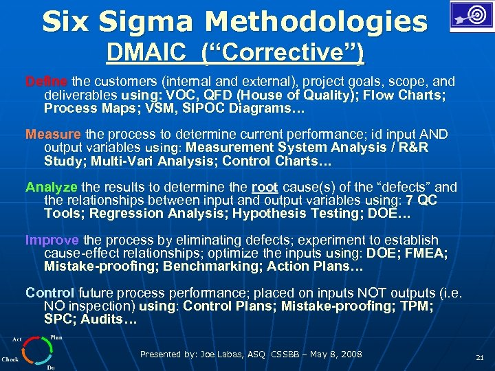 "Six Sigma Methodologies DMAIC (""Corrective"") Define the customers (internal and external), project goals, scope,"