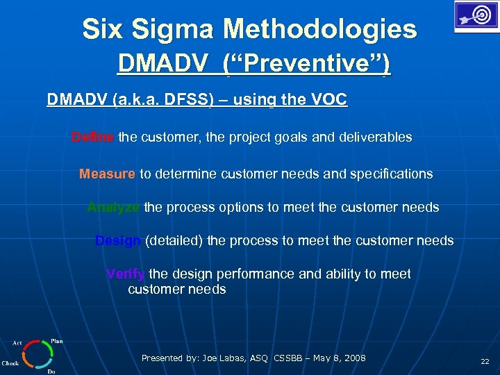 "Six Sigma Methodologies DMADV (""Preventive"") DMADV (a. k. a. DFSS) – using the VOC"