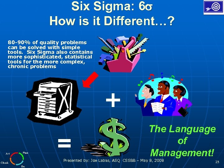Six Sigma: 6 How is it Different…? 80 -90% of quality problems can be