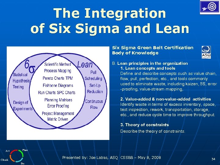The Integration of Six Sigma and Lean Six Sigma Green Belt Certification Body of