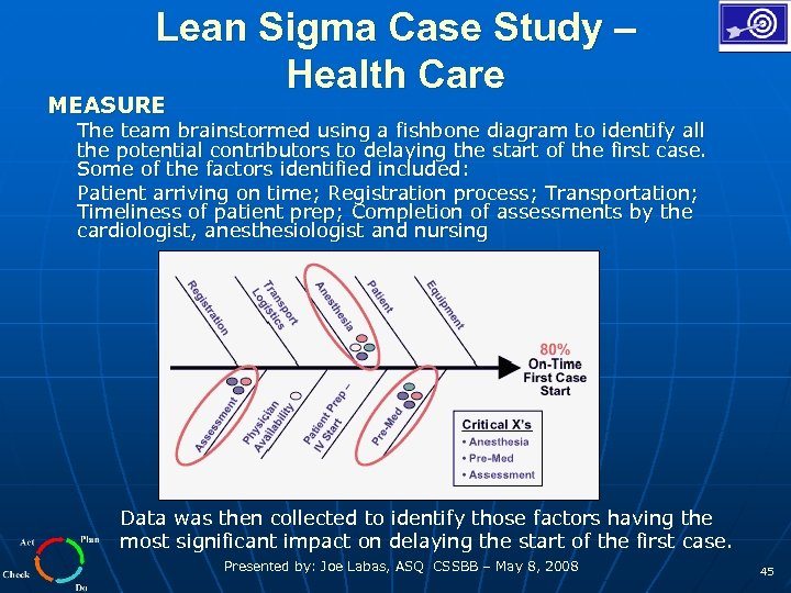 Lean Sigma Case Study – Health Care MEASURE The team brainstormed using a fishbone