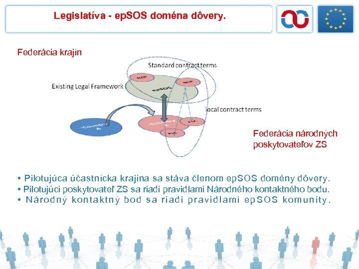 Legislatíva - ep. SOS doména dôvery. Federácia krajín Federácia národných poskytovateľov ZS • Pilotujúca