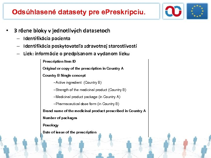 Odsúhlasené datasety pre e. Preskripciu. • 3 rôzne bloky v jednotlivých datasetoch – Identifikácia