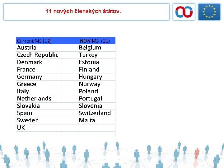 11 nových členských štátov.
