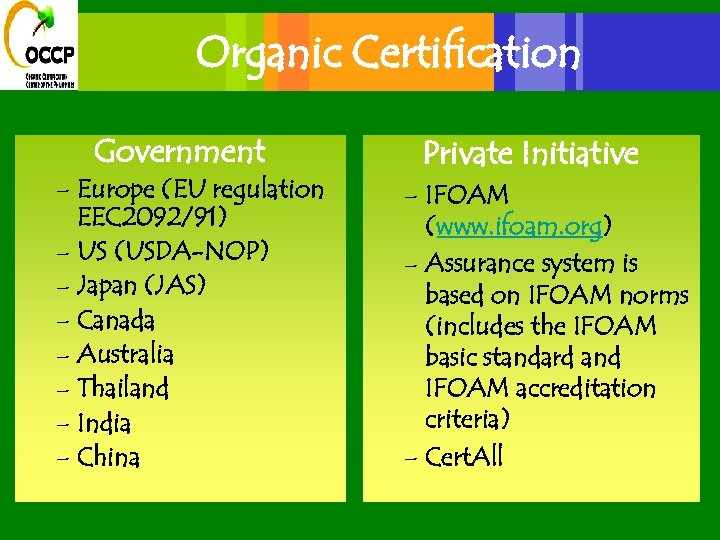 Organic Certification Government – Europe (EU regulation EEC 2092/91) – US (USDA-NOP) – Japan