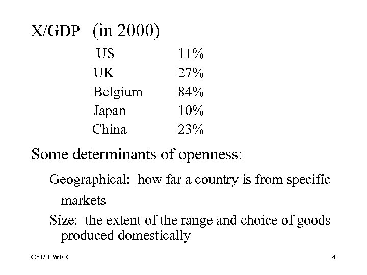 X/GDP (in 2000) US UK Belgium Japan China 11% 27% 84% 10% 23% Some