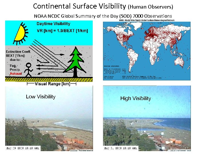 Continental Surface Visibility (Human Observers) NOAA NCDC Global Summary of the Day (SOD) 7000