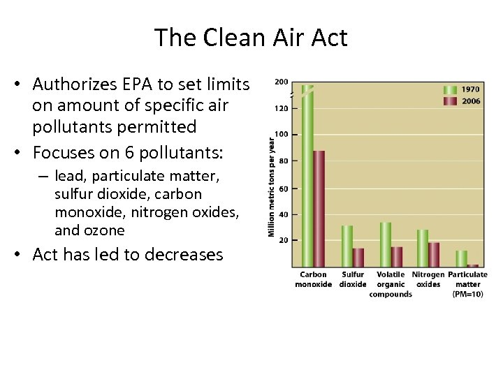 The Clean Air Act • Authorizes EPA to set limits on amount of specific