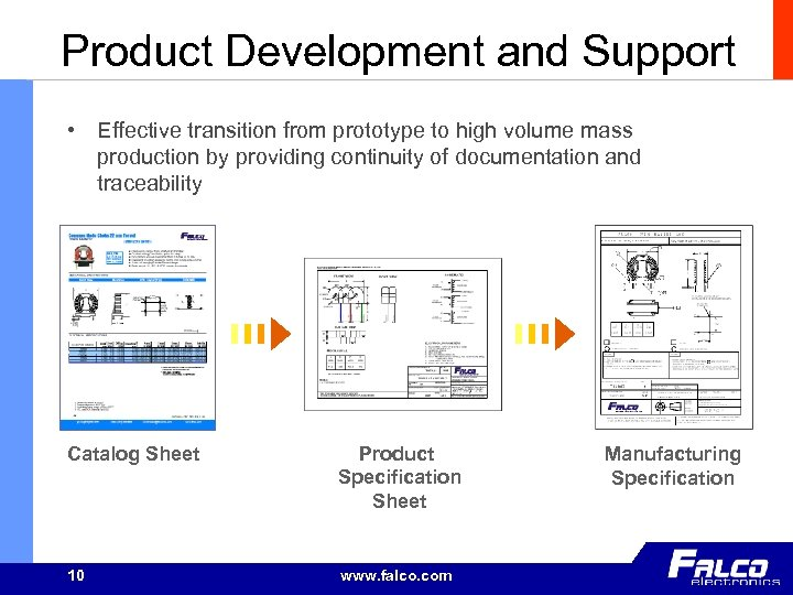 Product Development and Support • Effective transition from prototype to high volume mass production