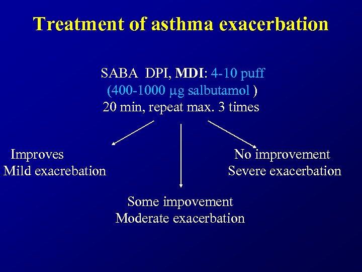 Treatment of asthma exacerbation SABA DPI, MDI: 4 -10 puff (400 -1000 g salbutamol