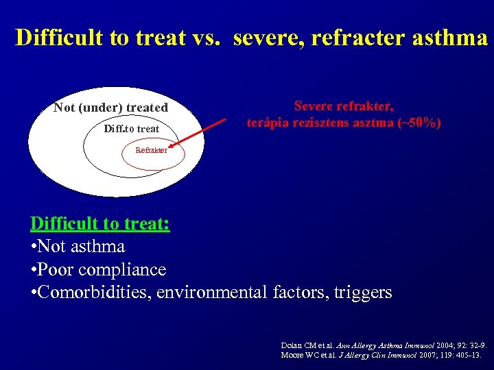 Difficult to treat vs. severe, refracter asthma Not (under) treated Nem (alul) kezelt Diff.