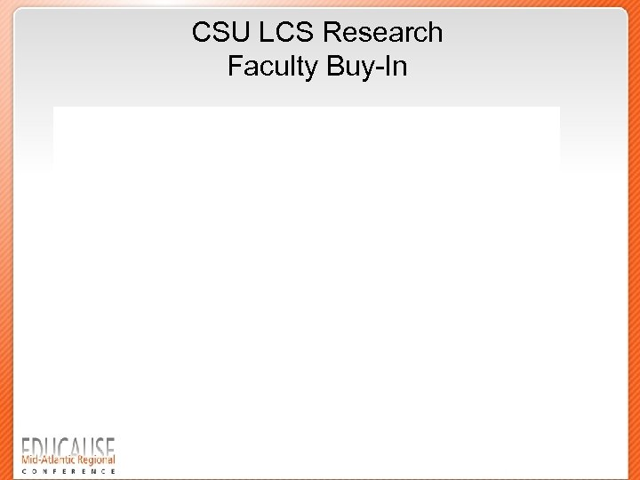 CSU LCS Research Faculty Buy-In
