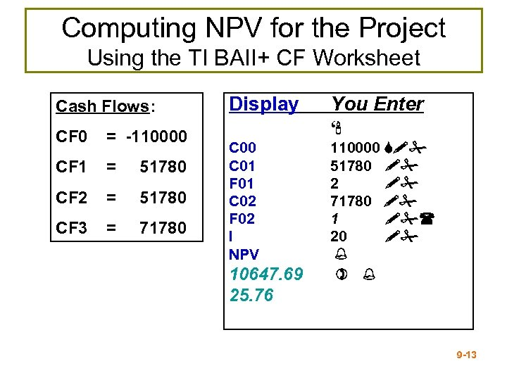 Computing NPV for the Project Using the TI BAII+ CF Worksheet Cash Flows: CF