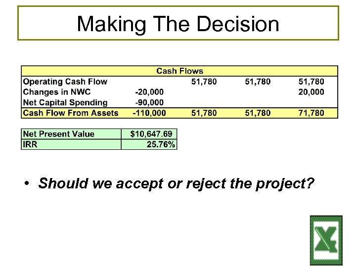 Making The Decision • Should we accept or reject the project? 9 -14