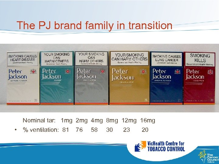 The PJ brand family in transition Nominal tar: 1 mg 2 mg 4 mg