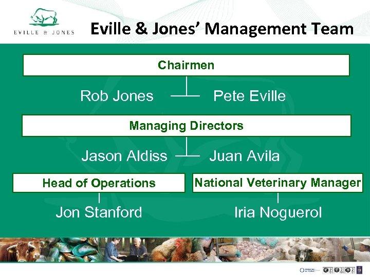 Eville & Jones' Management Team Chairmen Rob Jones Pete Eville Managing Directors Jason Aldiss