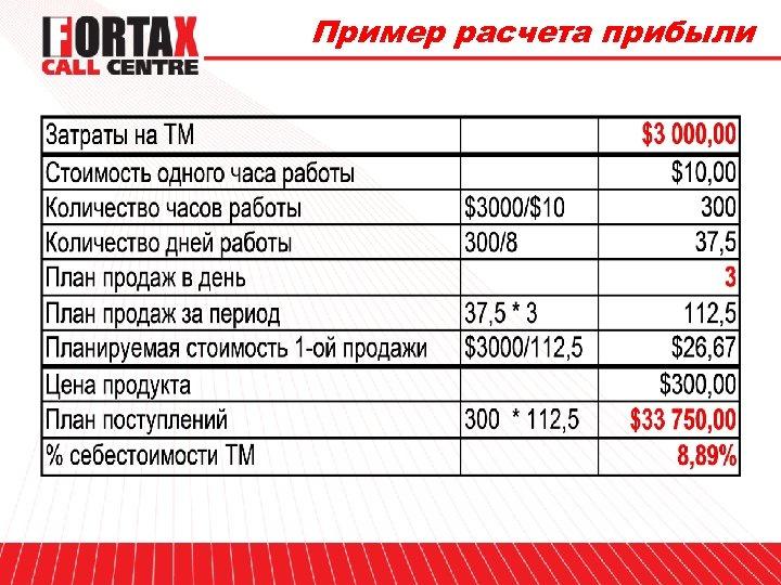 Пример расчета прибыли