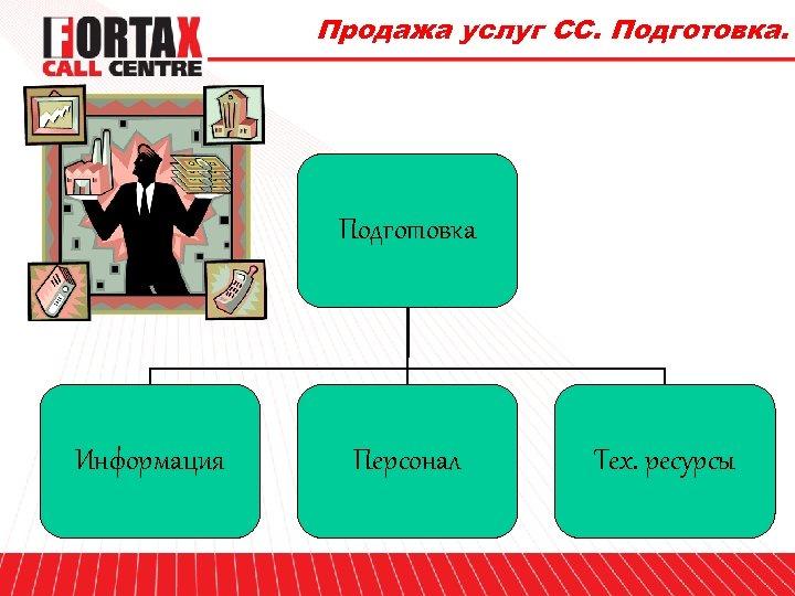 Продажа услуг СС. Подготовка Информация Персонал Тех. ресурсы