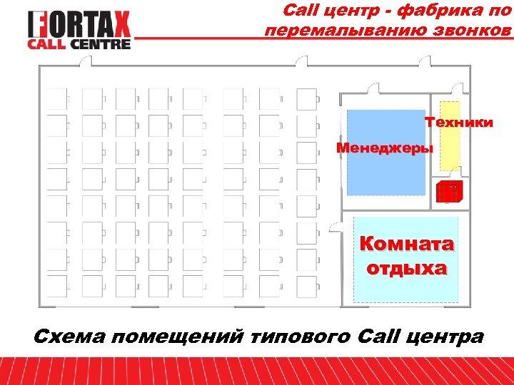 Call центр --фабрика по Call центр фабрика по перемалыванию звонков Техники Менеджеры Комната отдыха