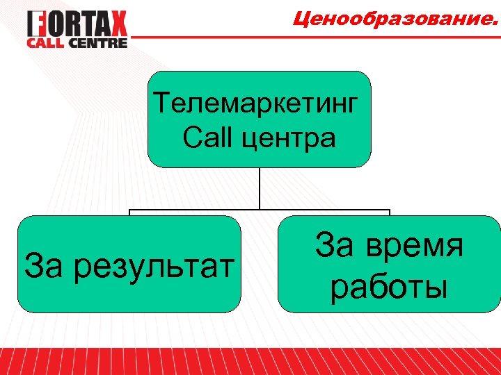 Ценообразование. Телемаркетинг Call центра За результат За время работы