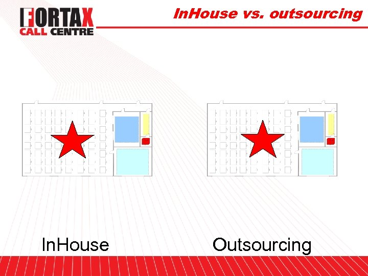 In. House vs. outsourcing In. House Outsourcing