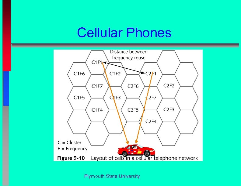 Cellular Phones Plymouth State University