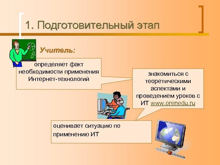 1. Подготовительный этап Учитель: определяет факт необходимости применения Интернет-технологий оценивает ситуацию по применению ИТ