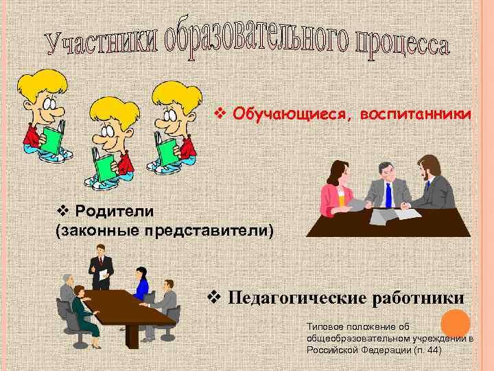 v Обучающиеся, воспитанники v Родители (законные представители) v Педагогические работники Типовое положение об общеобразовательном