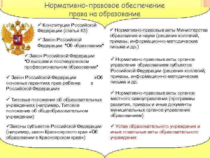 Нормативно-правовое обеспечение права на образование ü Конституция Российской Федерации (статья 43) ü Закон Российской