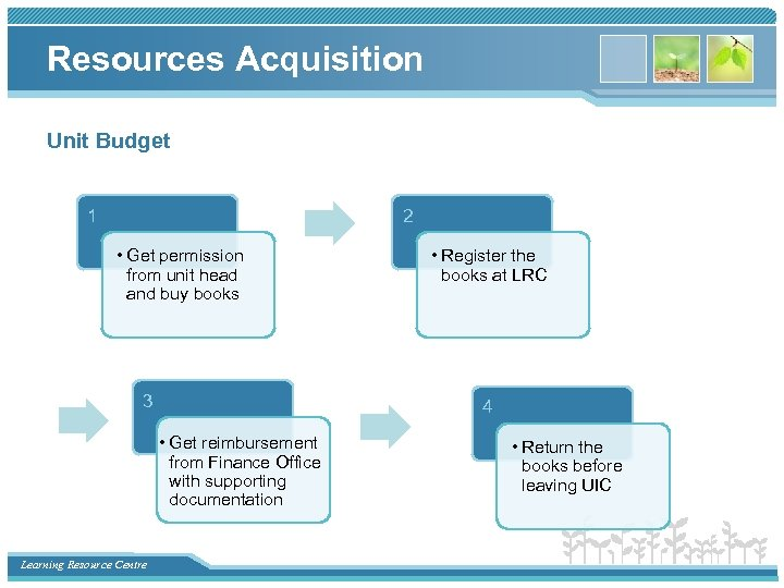 Resources Acquisition Unit Budget 1 2 • Get permission from unit head and buy