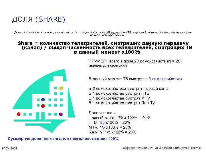 ДОЛЯ (SHARE) Доля, это показатель того, какую часть (в процентах) от общей аудитории ТВ