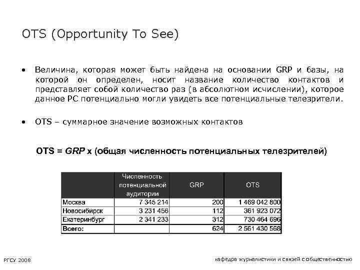 OTS (Opportunity To See) • Величина, которая может быть найдена на основании GRP и