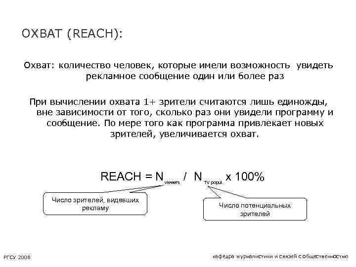 ОХВАТ (REACH): Охват: количество человек, которые имели возможность увидеть рекламное сообщение один или более