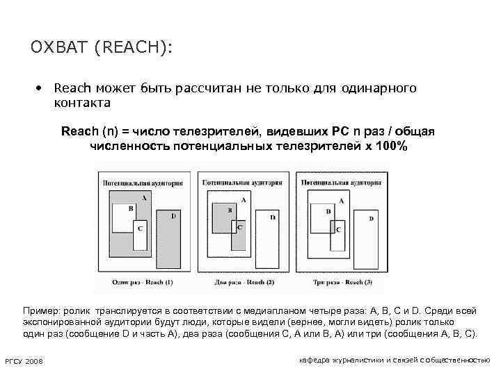 ОХВАТ (REACH): • Reach может быть рассчитан не только для одинарного контакта Reach (n)