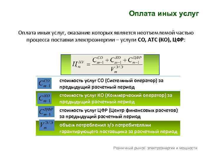 Оплата иных услуг, оказание которых является неотъемлемой частью процесса поставки электроэнергии – услуги СО,