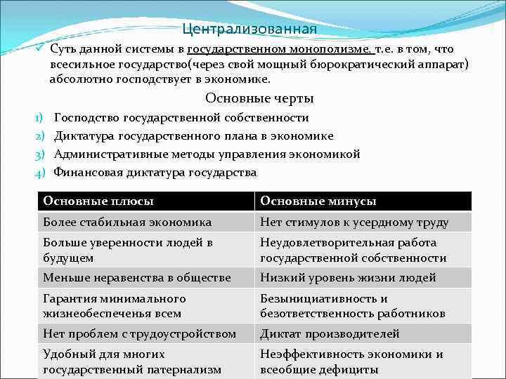 Централизованная ü Суть данной системы в государственном монополизме, т. е. в том, что всесильное