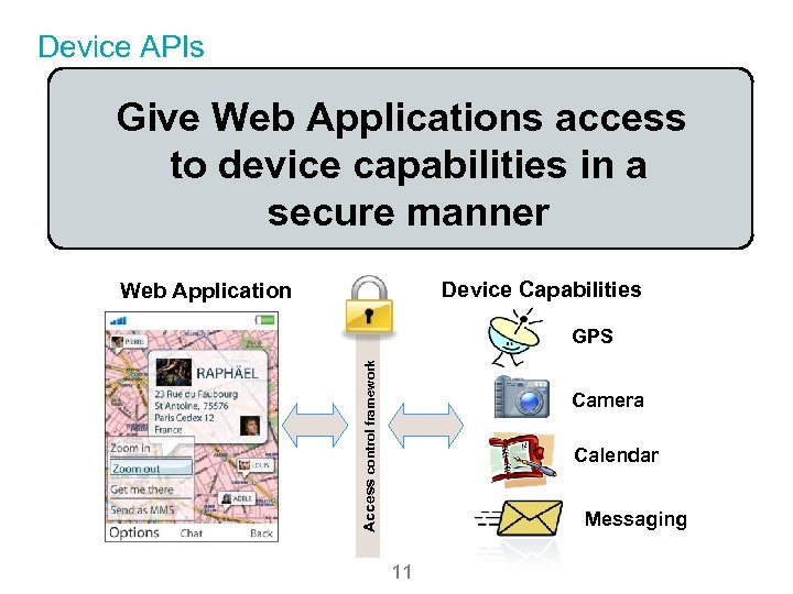 Device APIs Give Web Applications access to device capabilities in a secure manner Device