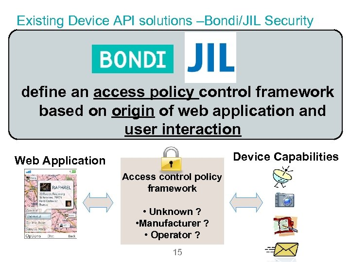Existing Device API solutions –Bondi/JIL Security define an access policy control framework based on
