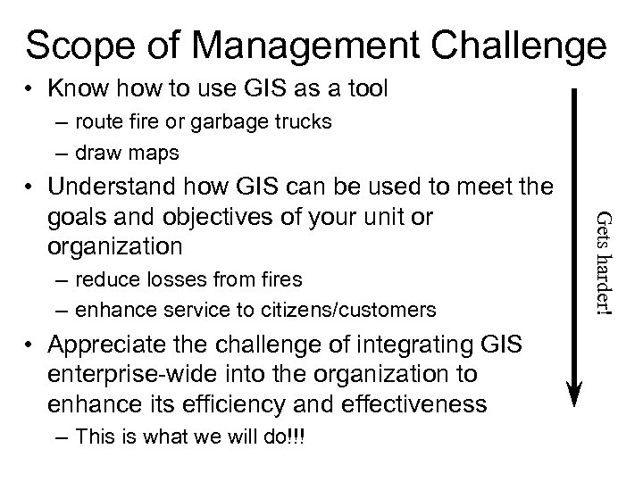 Scope of Management Challenge • Know how to use GIS as a tool –