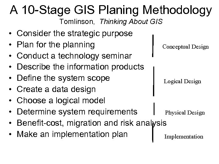 A 10 -Stage GIS Planing Methodology Tomlinson, Thinking About GIS • • • Consider