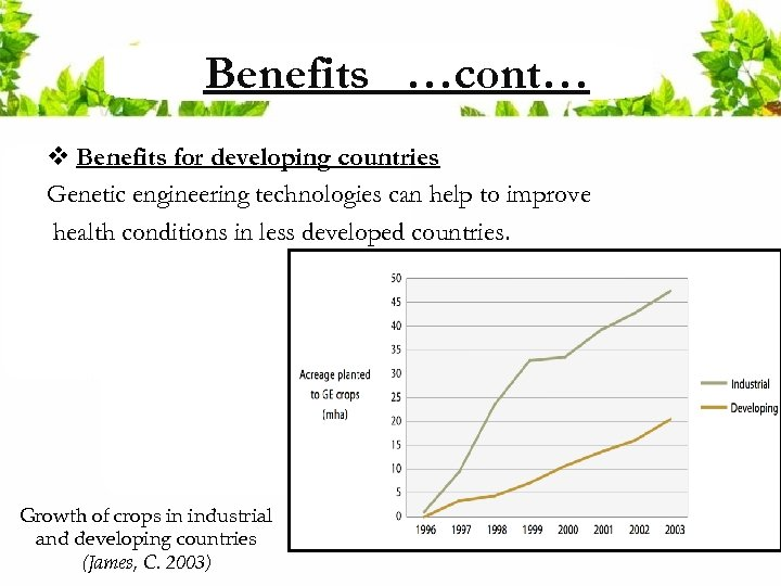 Benefits …cont… v Benefits for developing countries Genetic engineering technologies can help to improve