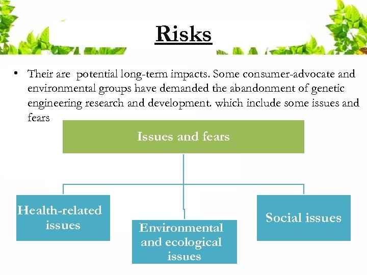 Risks • Their are potential long-term impacts. Some consumer-advocate and environmental groups have demanded