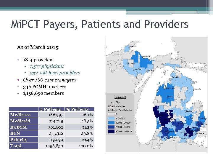 Mi. PCT Payers, Patients and Providers As of March 2015: • 1814 providers ▫