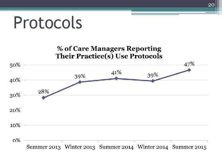 20 Protocols