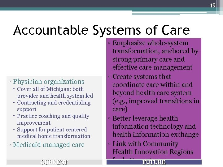 49 Accountable Systems of Care ▫ Physician organizations Cover all of Michigan: both provider