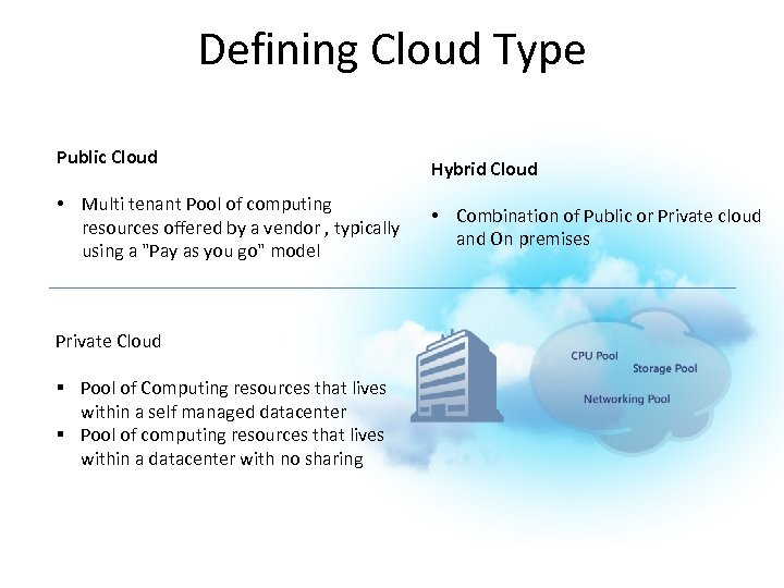 Defining Cloud Type Public Cloud • Multi tenant Pool of computing resources offered by